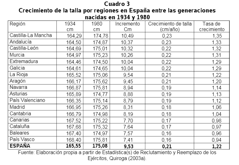 Estatura media en España - Página 6 Captur23