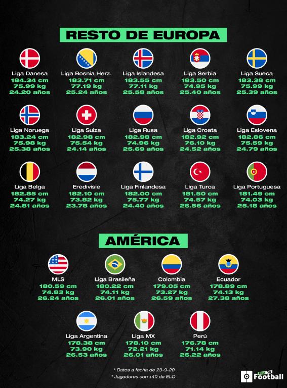 Datos de futbolistas - Página 10 Media-10