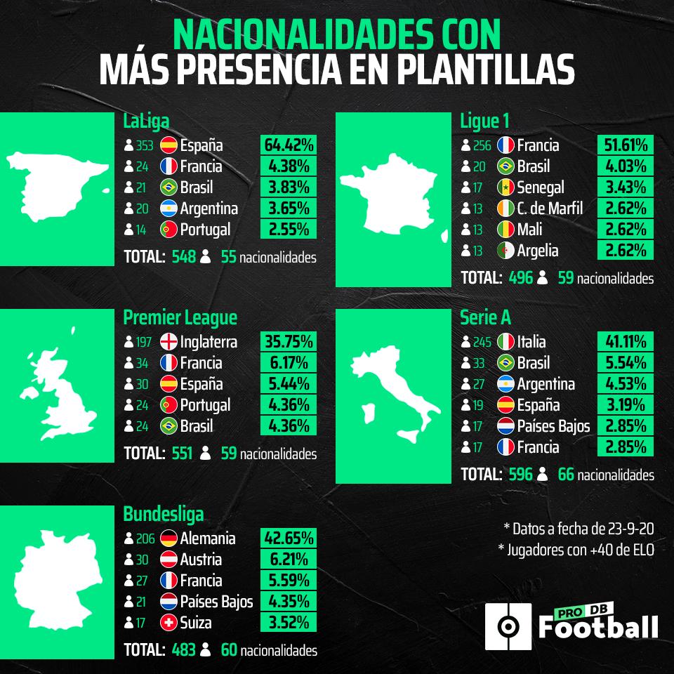 Datos de futbolistas - Página 10 Nacion10