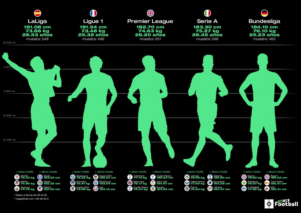 Datos de futbolistas - Página 10 Retrat10