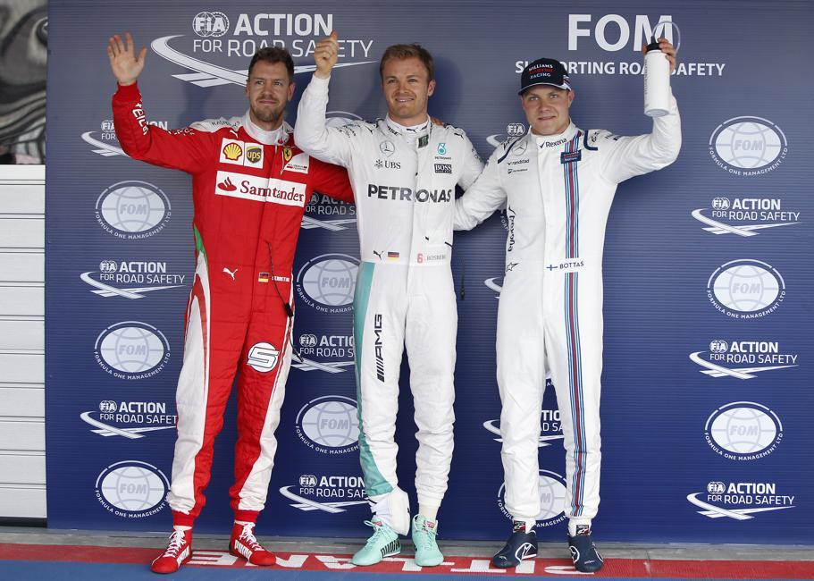 ¿Cuánto mide Nico Rosberg? - Altura - Real height Russia10