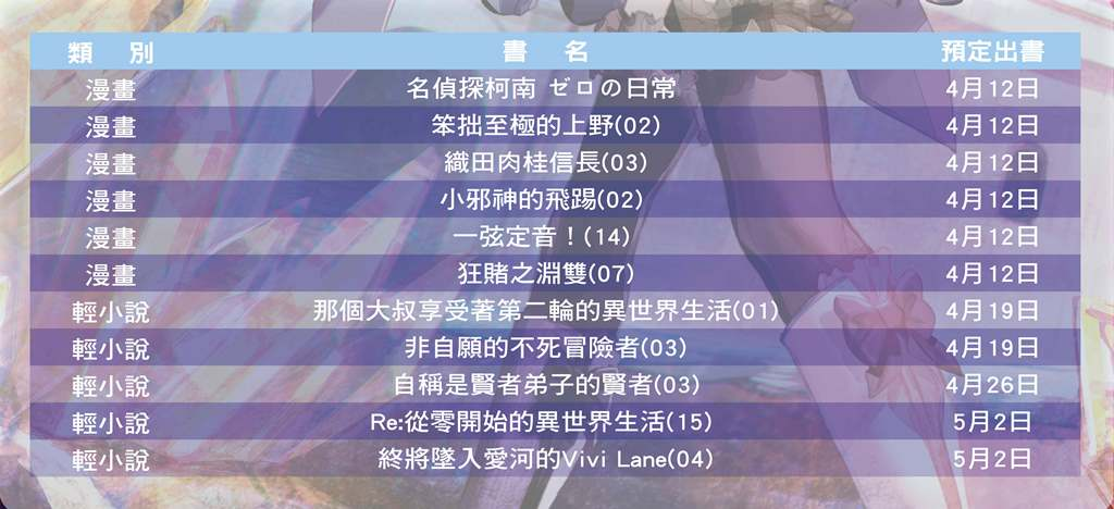 Topics tagged under 狂賭之淵 on 紀由屋分享坊 2019nu12