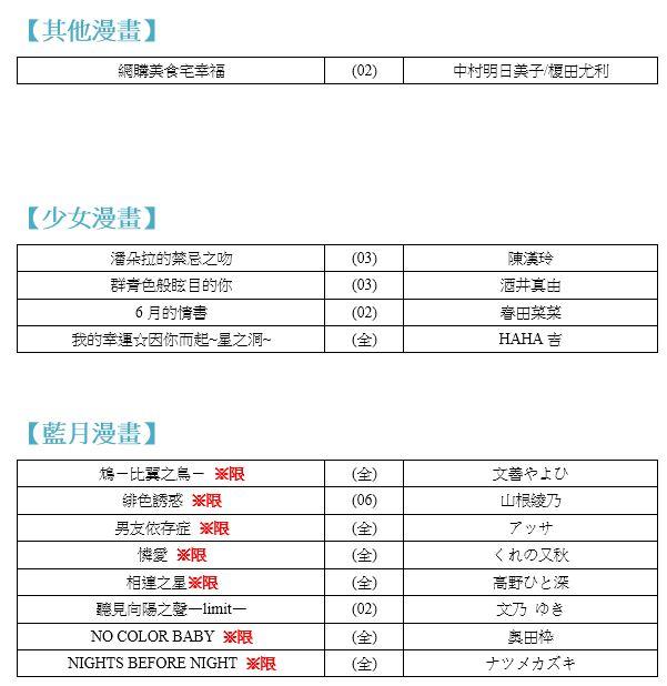 Topics tagged under 尖端 on 紀由屋分享坊 243