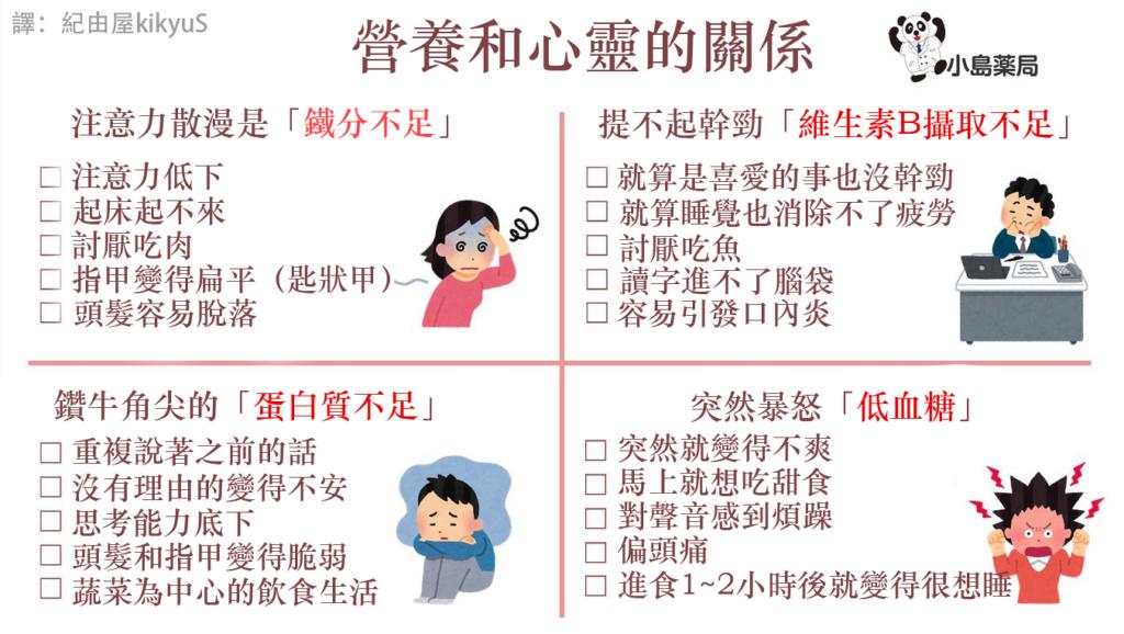 Topics tagged under 圖文翻譯 on 紀由屋分享坊 68546410