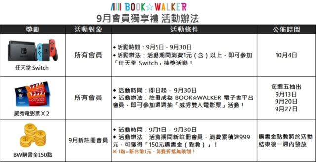 Topics tagged under book_walker on 紀由屋分享坊 A2aase10