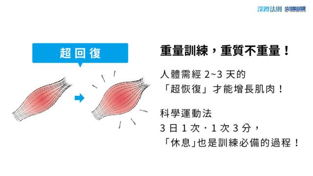 日本正流行坂詰式深蹲減重法 利用「超恢復」的神奇力量!教你三日一次、一次三分鐘,一招瘦全身 Aaeoeo10