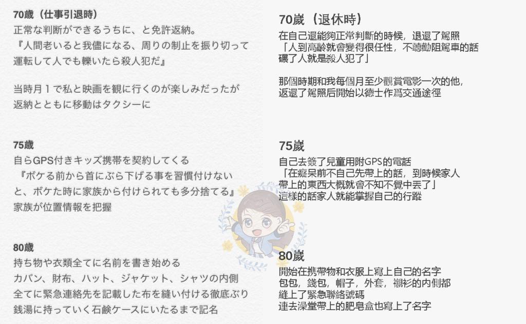 Topics tagged under 文章 on 紀由屋分享坊 Gomach12
