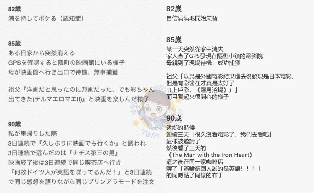 Topics tagged under 文章 on 紀由屋分享坊 Gomach13