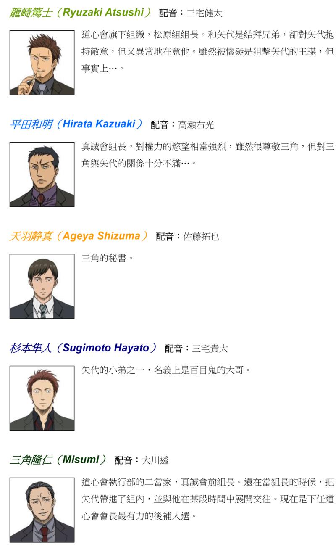 Topics tagged under 動畫電影 on 紀由屋分享坊 Iue_au13