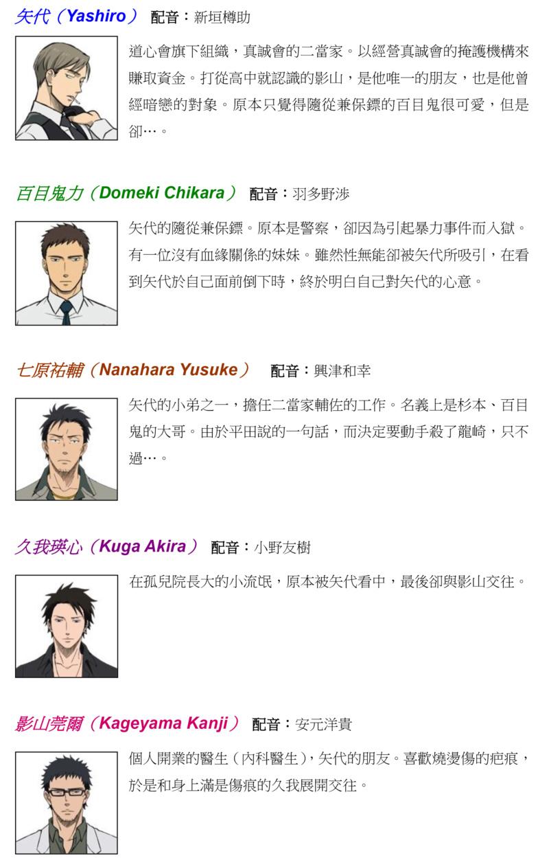 Topics tagged under 動畫電影 on 紀由屋分享坊 Iue_au14