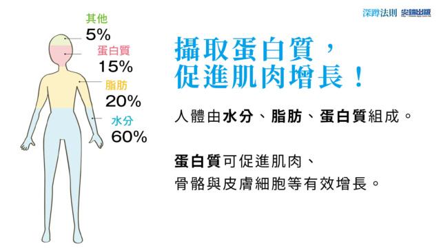 Topics tagged under 尖端 on 紀由屋分享坊 Oooso10
