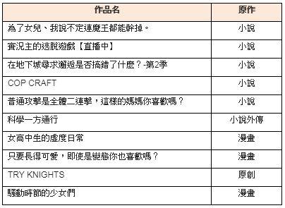 Topics tagged under 木棉花 on 紀由屋分享坊 Su10