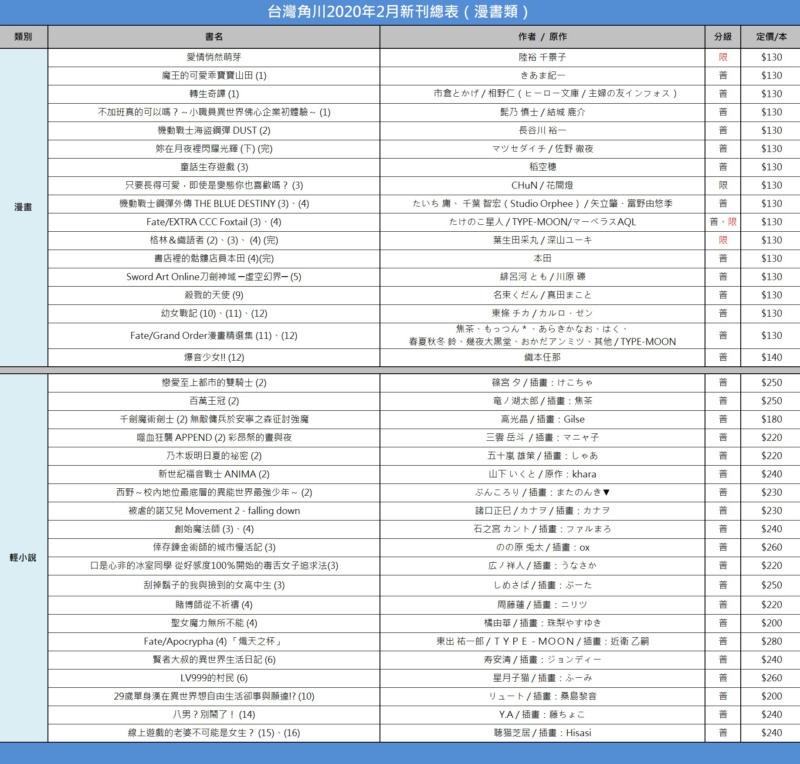 【台灣角川】2020年2月新書通報(漫書類)  Uaen2012