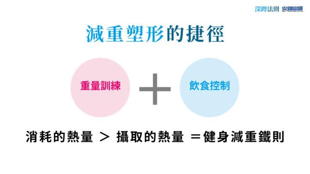 日本正流行坂詰式深蹲減重法 利用「超恢復」的神奇力量!教你三日一次、一次三分鐘,一招瘦全身 Ueeau10