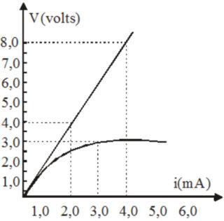 Elementos de Circuito (Eletrodinâmica) Edvfg312