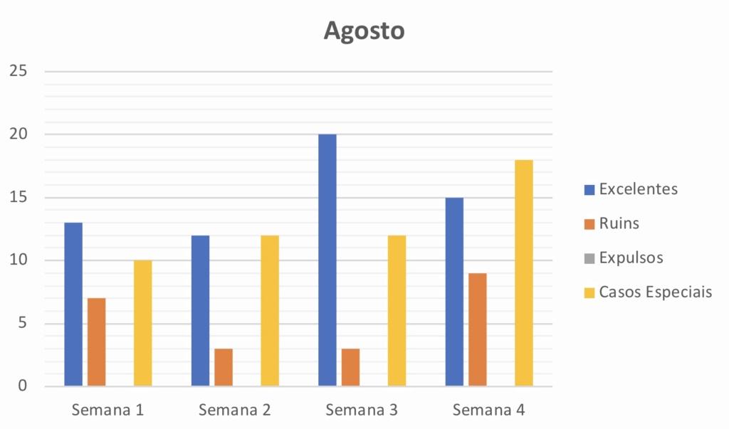 {002} Relatório Complementar - Ago/Set - {2019} 41302e10