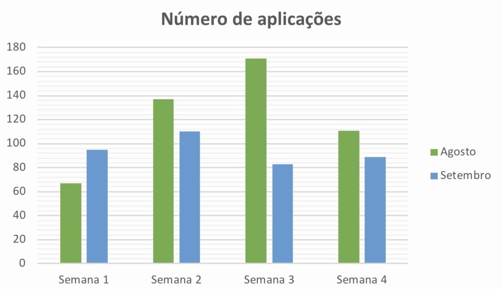 {002} Relatório Complementar - Ago/Set - {2019} E24b8910