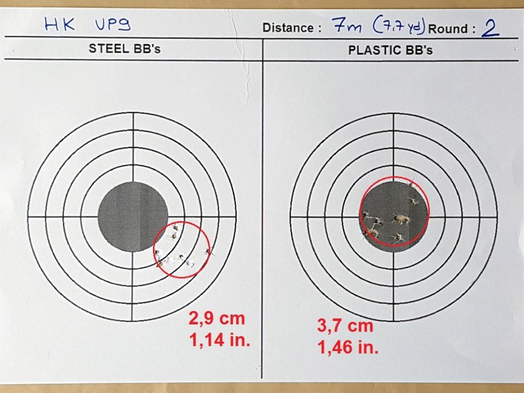 Tests des billes plastique 4,5mm ASG Blaster - Page 2 C510