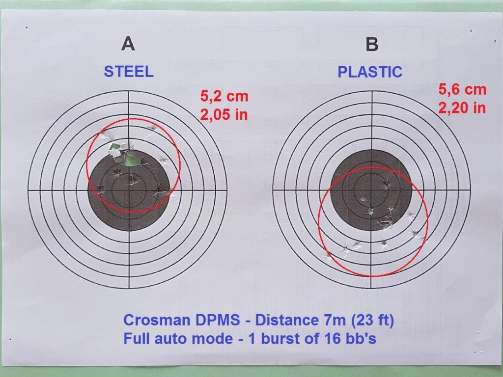Tests des billes plastique 4,5mm ASG Blaster - Page 2 C710