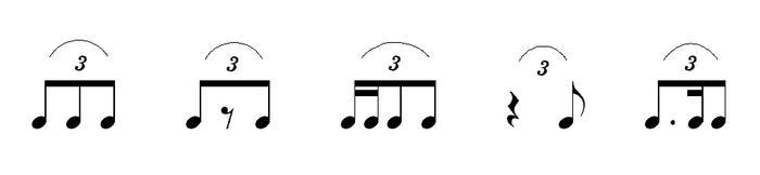 théorie musicale- partie 2-partition, temps fort, temps faible, intervalle et gamme, qu'es-ce que c'est? 700px-10