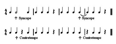 théorie musicale- partie 2-partition, temps fort, temps faible, intervalle et gamme, qu'es-ce que c'est? Yb014510