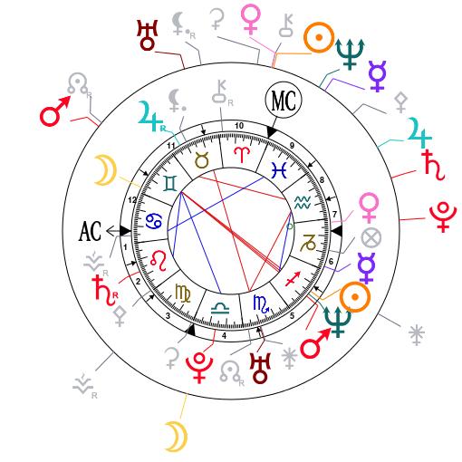 Pleine Lune du 28 mars 2021 Astrot25
