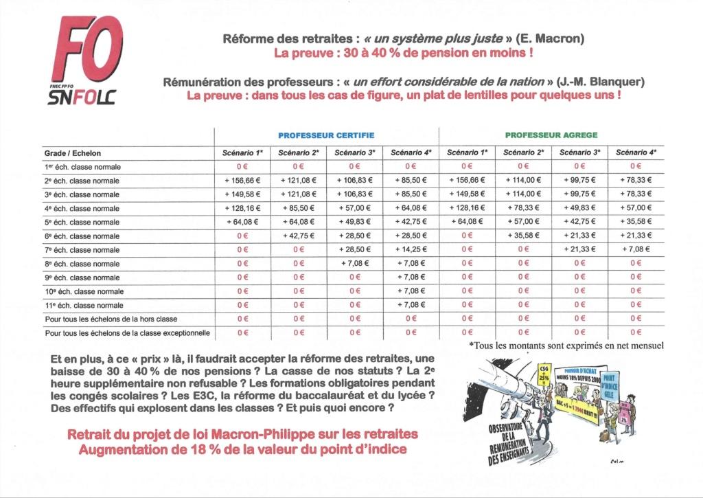 """Suivi """"négociations"""" augmentation des enseignants... - Page 6 2020-010"""