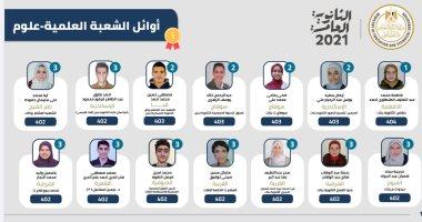 """الطالب عبد الرحمن خالد يوسف، الثانى على الجمهورية بالثانوية العامة بالشعبة العلمية أتمنى أن أصبح طبيبا مثل والدى"""" 20210823"""