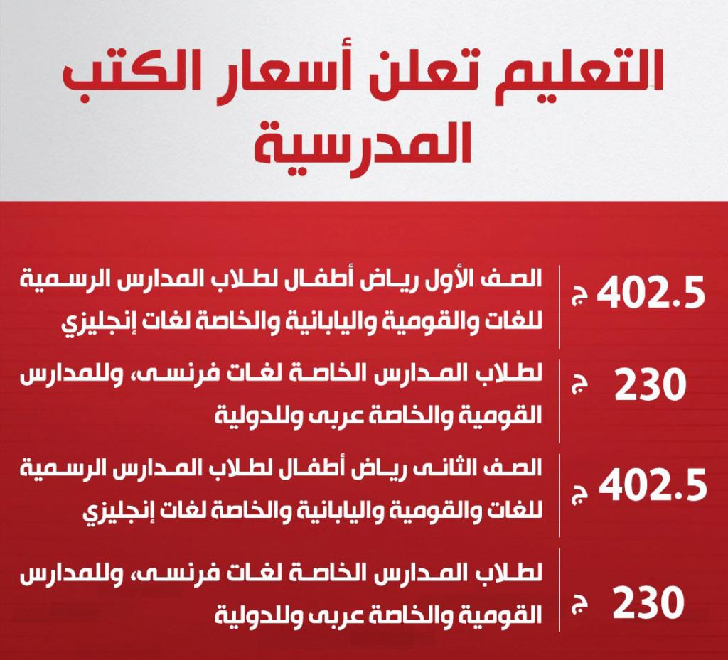 نشرة مصروفات العام الدراسى 2021 2022 من التوجيه المالى و الإدارى 23884710