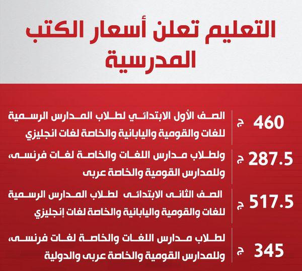 نشرة مصروفات العام الدراسى 2021 2022 من التوجيه المالى و الإدارى 23898710