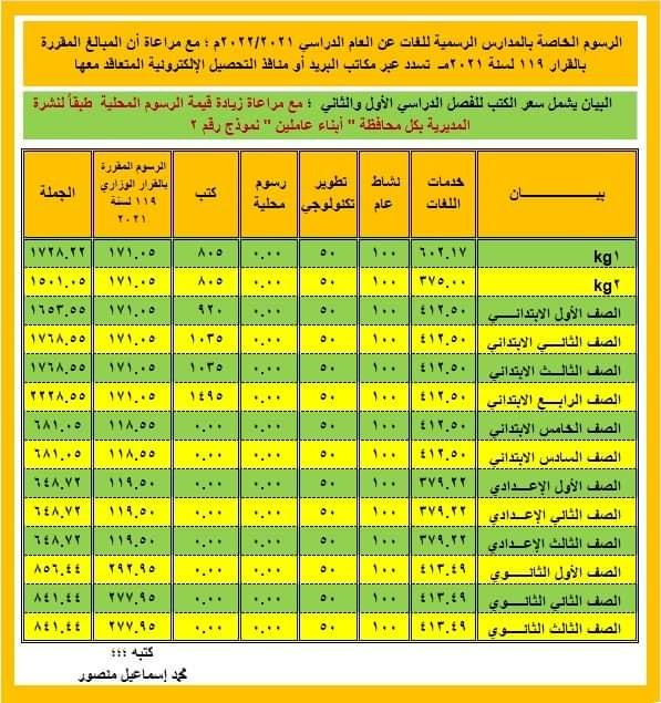 نشرة مصروفات العام الدراسى 2021 2022 من التوجيه المالى و الإدارى 24000810