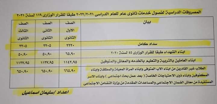 المصروفات الدراسية لفصول خدمات ثانوي عام للعام الدراسي 21/22 وتسدد بالبريد 24165110