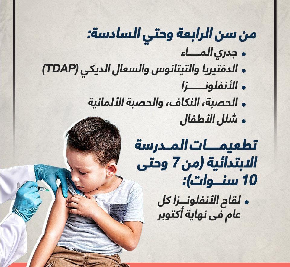 """تطعيمات ضرورية  """" ولا غنى عنها""""مع دخول المدارس من الحضانة حتى الثانوى 24269710"""