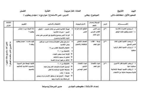 نماذج تحضير المناهج المطورة لغة عربية و ريلضيات للصف الرابع ترم أول 2022 حسب دليل المعلم و نعليمات  الموجهين العموم  24368910