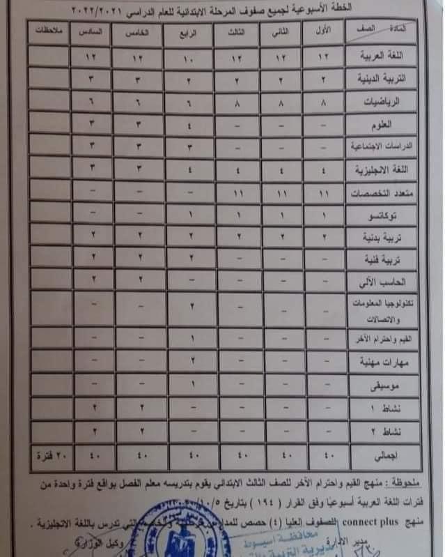 جدول مواعيد الفترات في المدارس الابتدائية للعام الدراسي الجديد والخطة الأسبوعية 24398510