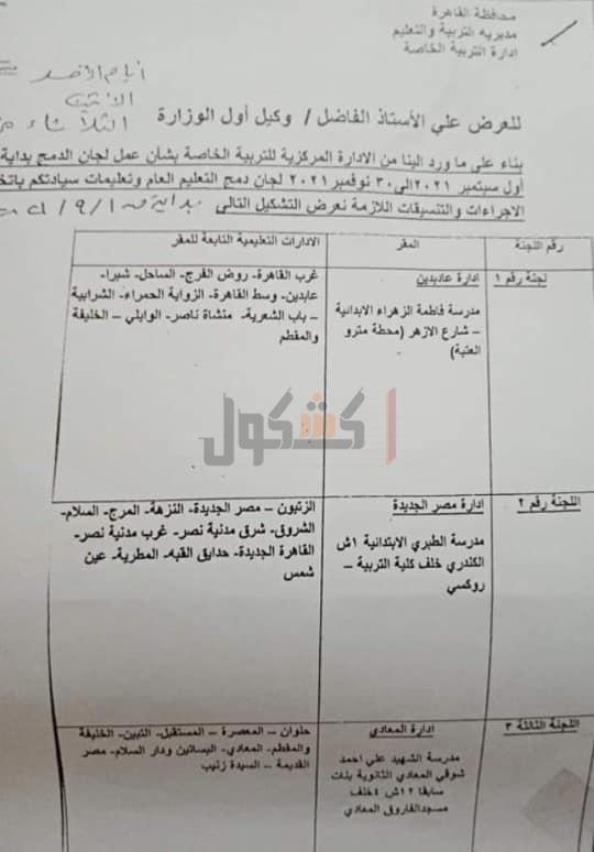 الأوراق المطلوبة للتقديم للجنة الدمج التعليمي 2021_ 2022 83210