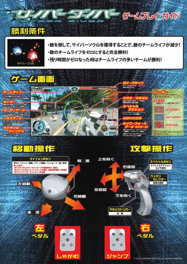Cyber Diver Inscd110