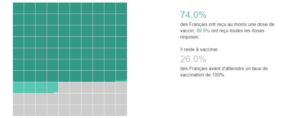 [santé] discussion sur le Vaccin - Page 34 Covid28