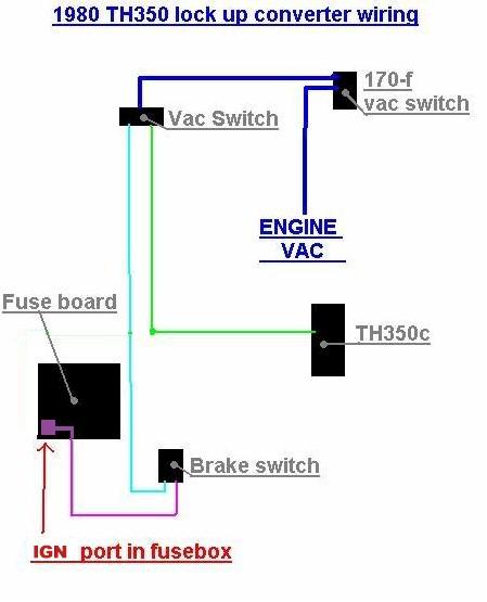 Transmission GM TH350C pour les nuls Th350c11