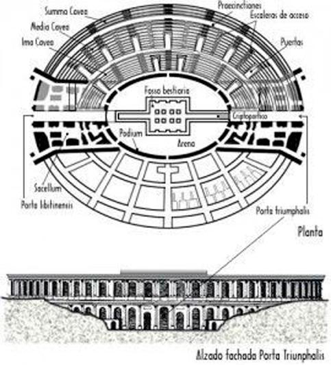 """Amphithéâtres romains : """"du pain et des jeux"""" - Page 2 Anfite10"""