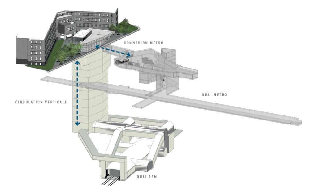 Montréal : construction d'une gare souterraine Rem_sc10