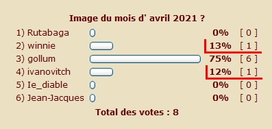 On vote pour l'image du mois d' AVRIL 2021 Vote10