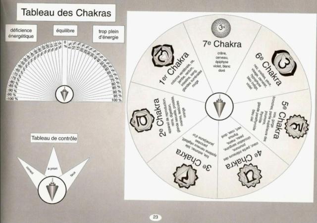 Nouvelle rubrique Chakra23