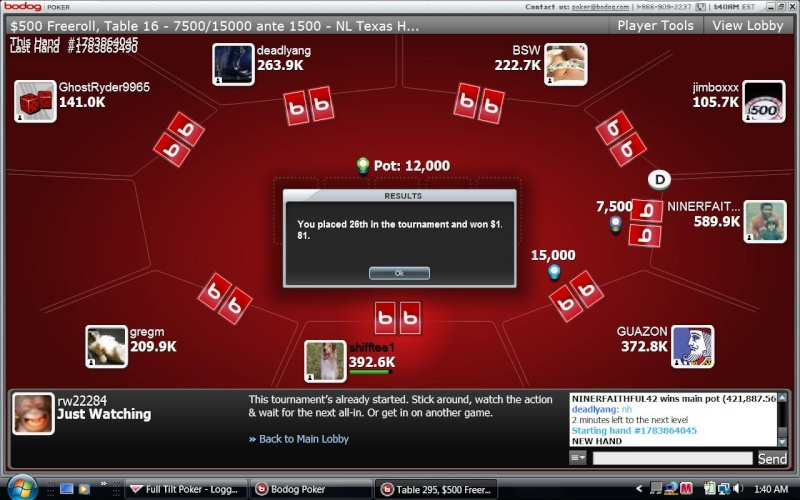 26th place in $500 bodog tourney! Bdgwin10