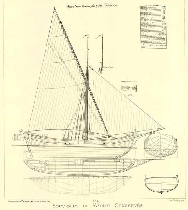 Parancelle canonnière  - Page 25 66839810