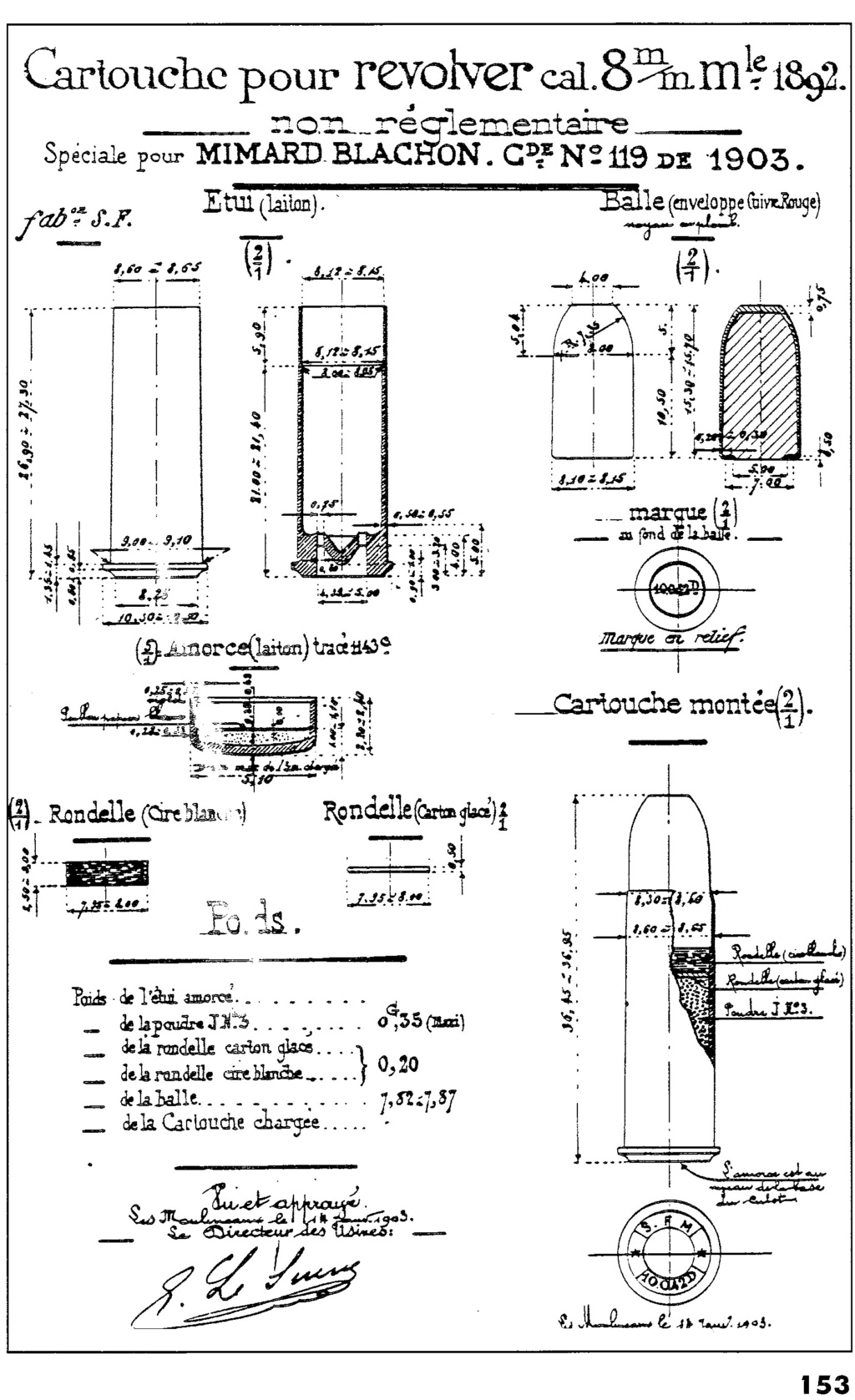 Rechargement  8 mm 92 Ctg_9211