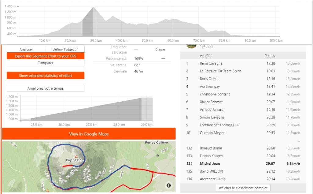 Sommet du Puy de Dôme Puy10