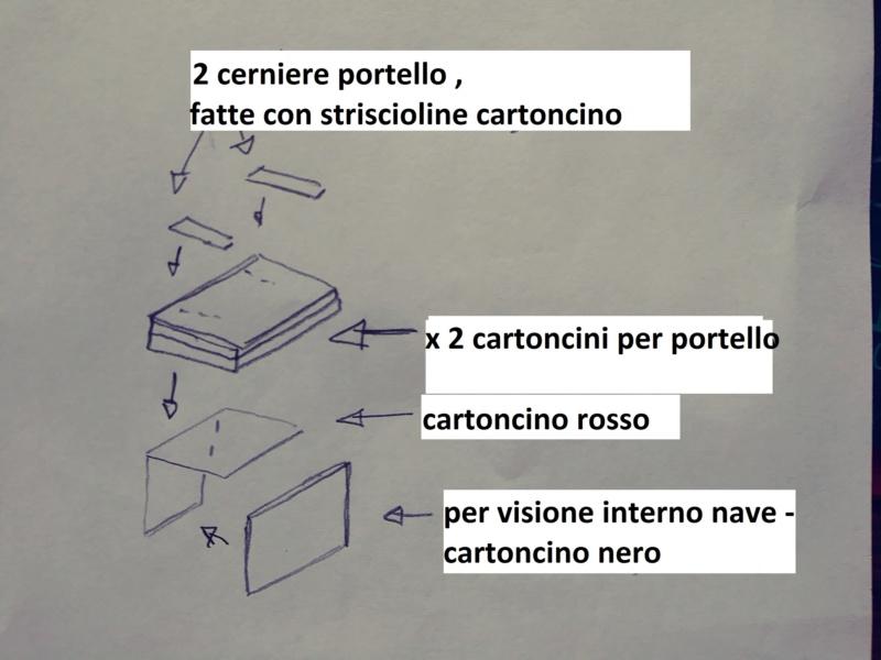 vascello 1760 da 76 cannonni - cartomodello 1/50 autocostruito - Pagina 2 1_ita_11