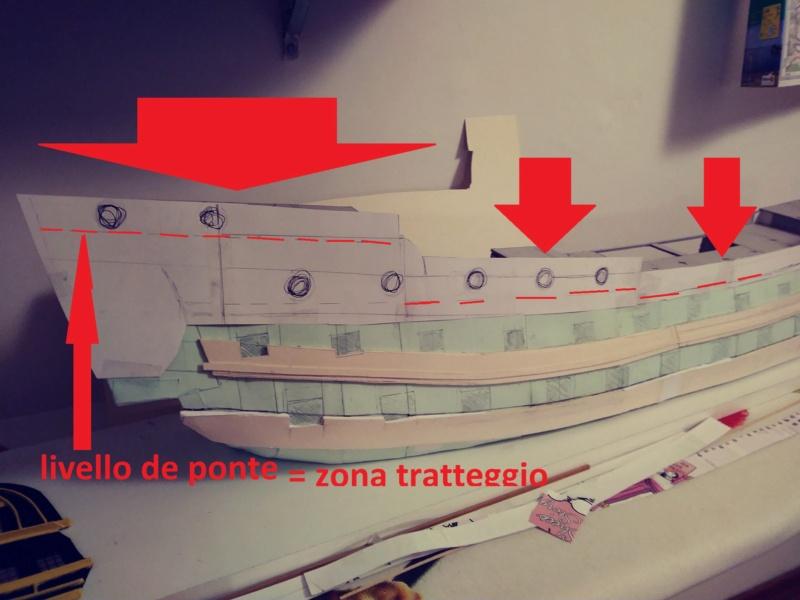 vascello 1760 da 76 cannonni - cartomodello 1/50 autocostruito 3_1fia11