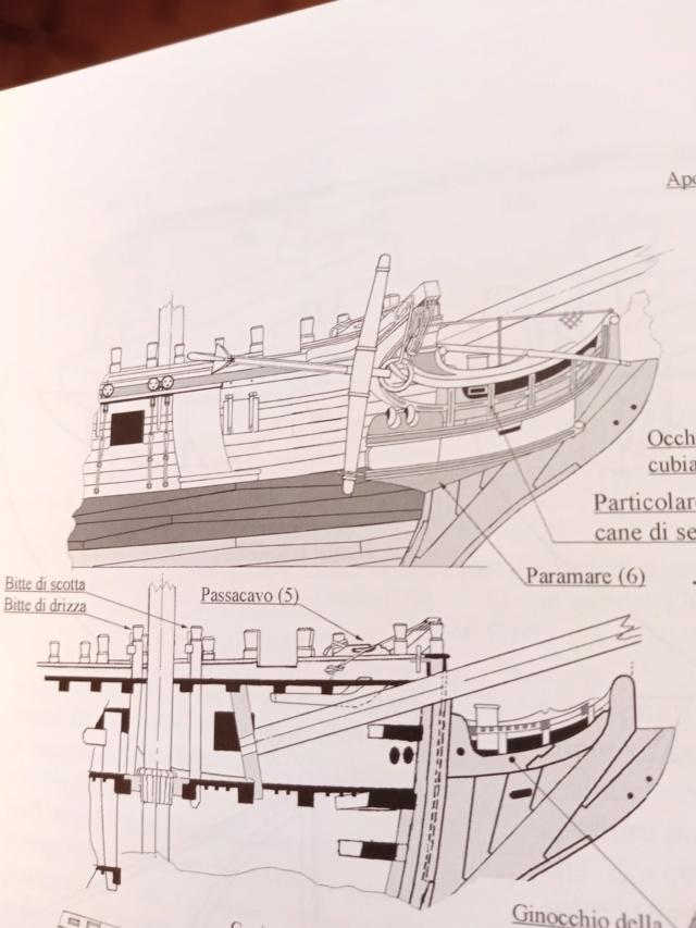 vascello 1760 da 76 cannonni - cartomodello 1/50 autocostruito - Pagina 4 Img_2161